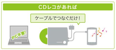 20140520 cdrecording02