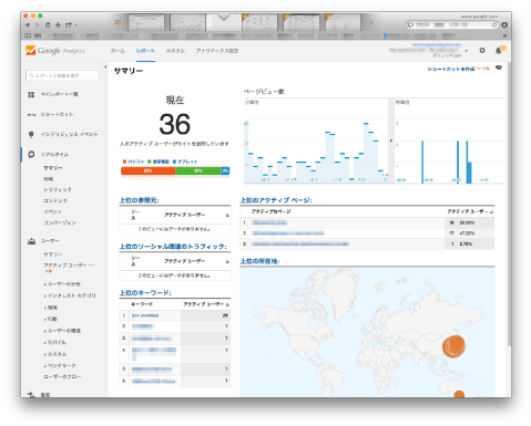 2015 0102 Active Users04