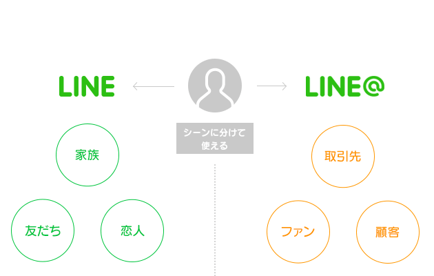20150214 LINE at23