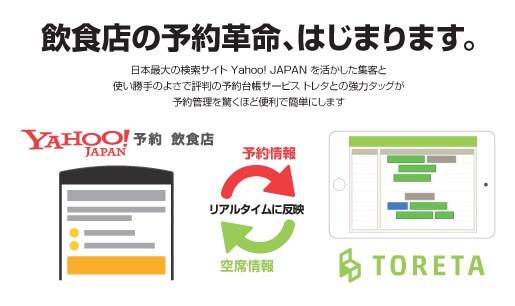 20150415 yoyakuinshokuten toreta02