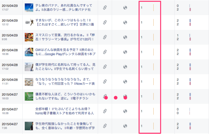20150516 facebook reach02