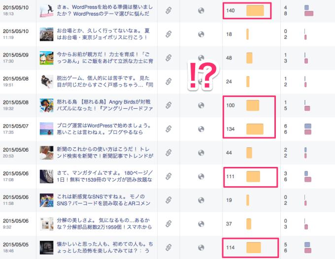 20150516 facebook reach03