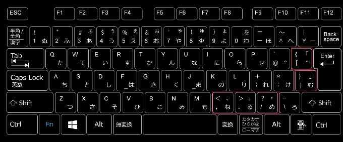20150610 Word function key02